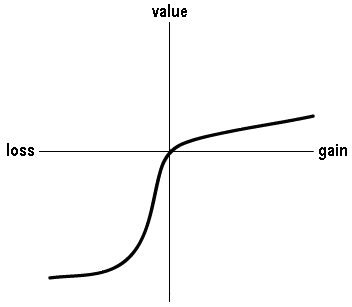 valuefunction